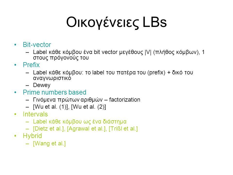 Οικογένειες LBs Bit-vector –Label κάθε κόμβου ένα bit vector μεγέθους |V| (πλήθος κόμβων), 1 στους πρόγονούς του Prefix –Label κάθε κόμβου: το label του πατέρα του (prefix) + δικό του αναγνωριστικό –Dewey Prime numbers based –Γινόμενα πρώτων αριθμών – factorization –[Wu et al.