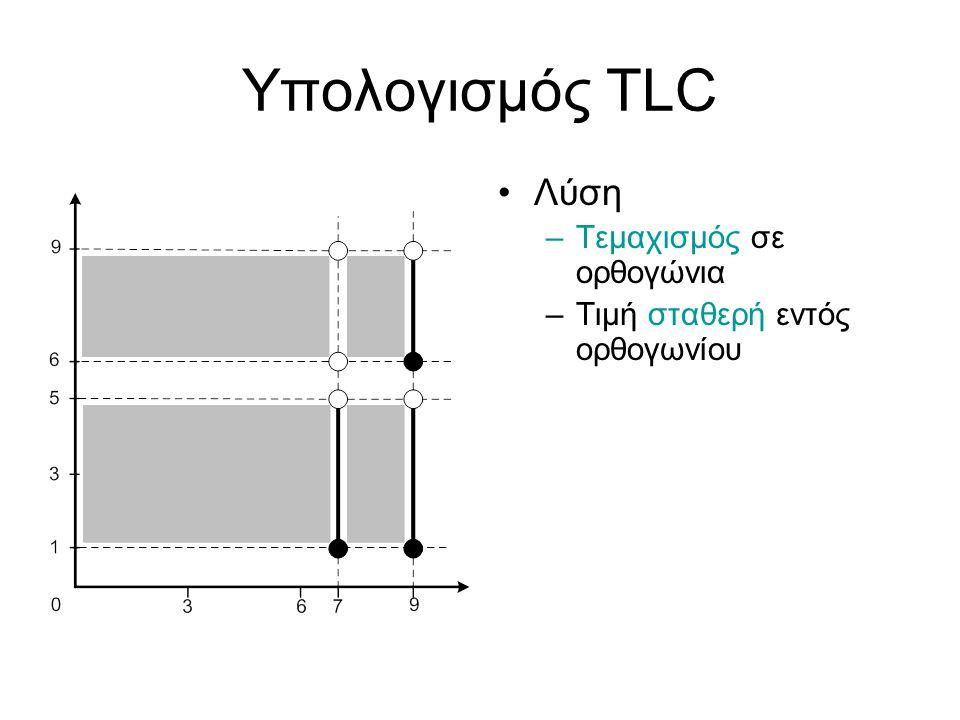 Υπολογισμός TLC Λύση –Τεμαχισμός σε ορθογώνια –Τιμή σταθερή εντός ορθογωνίου –Αποθήκευση των τιμών μόνο για την κάτω δεξιά κορυφή –Αναγωγή κάθε σημείου στο αντίστοιχο αποθηκευμένο