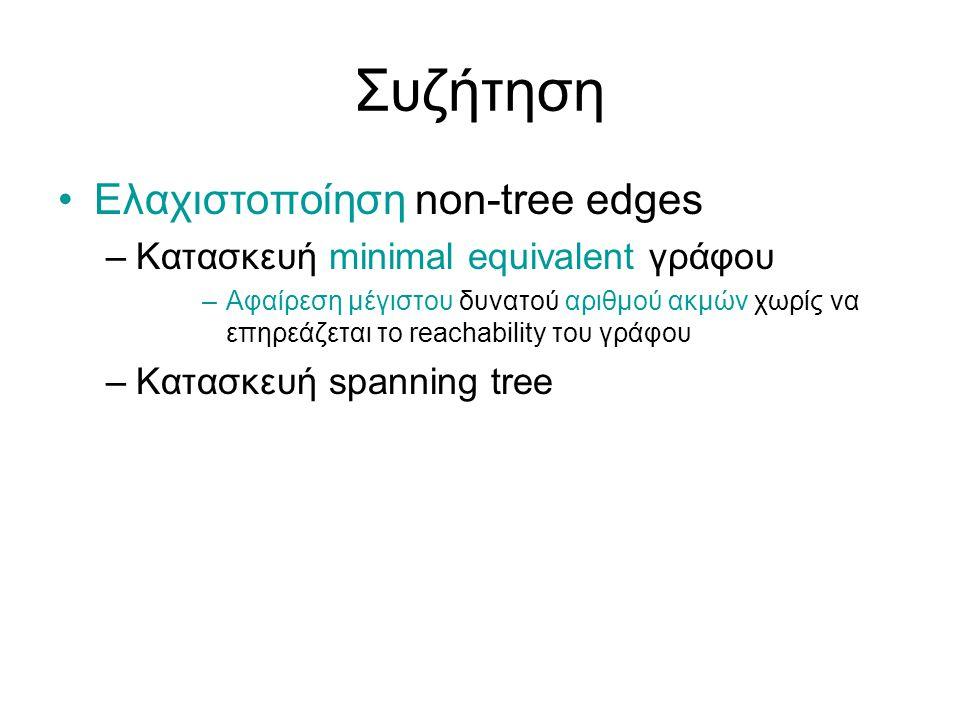 Συζήτηση Ελαχιστοποίηση non-tree edges –Κατασκευή minimal equivalent γράφου –Αφαίρεση μέγιστου δυνατού αριθμού ακμών χωρίς να επηρεάζεται το reachability του γράφου –Κατασκευή spanning tree