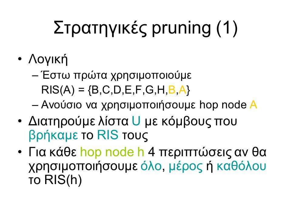 Στρατηγικές pruning (1) Λογική –Έστω πρώτα χρησιμοποιούμε RIS(A) = {B,C,D,E,F,G,H,B,A} –Ανούσιο να χρησιμοποιήσουμε hop node A Διατηρούμε λίστα U με κόμβους που βρήκαμε το RIS τους Για κάθε hop node h 4 περιπτώσεις αν θα χρησιμοποιήσουμε όλο, μέρος ή καθόλου το RIS(h)