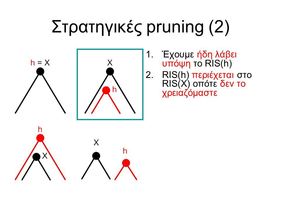 Στρατηγικές pruning (2) 1.Έχουμε ήδη λάβει υπόψη το RIS(h) 2.RIS(h) περιέχεται στο RIS(X) οπότε δεν το χρειαζόμαστε 3.RIS(X) περιέχεται στο RIS(h) οπότε χρειάζεται να λάβουμε υπόψη μας το υπόλοιπο τμήμα του RIS(h) 4.Δε γίνεται κανένα pruning και πρέπει να λάβουμε υπόψη μας όλο το RIS(h)