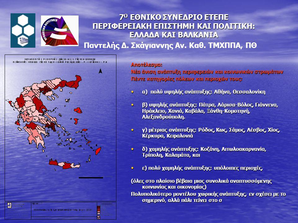Αποτέλεσμα: Νέα άνιση ανάπτυξη περιφερειών και κοινωνικών στρωμάτων Πέντε κατηγορίες πόλεων και περιοχών τους: α) πολύ υψηλής ανάπτυξης: Αθήνα, Θεσσαλονίκη α) πολύ υψηλής ανάπτυξης: Αθήνα, Θεσσαλονίκη β) υψηλής ανάπτυξης: Πάτρα, Λάρισα-Βόλος, Γιάννενα, Ηράκλειο, Χανιά, Καβάλα, Ξάνθη-Κομοτηνή, Αλεξανδρούπολη.