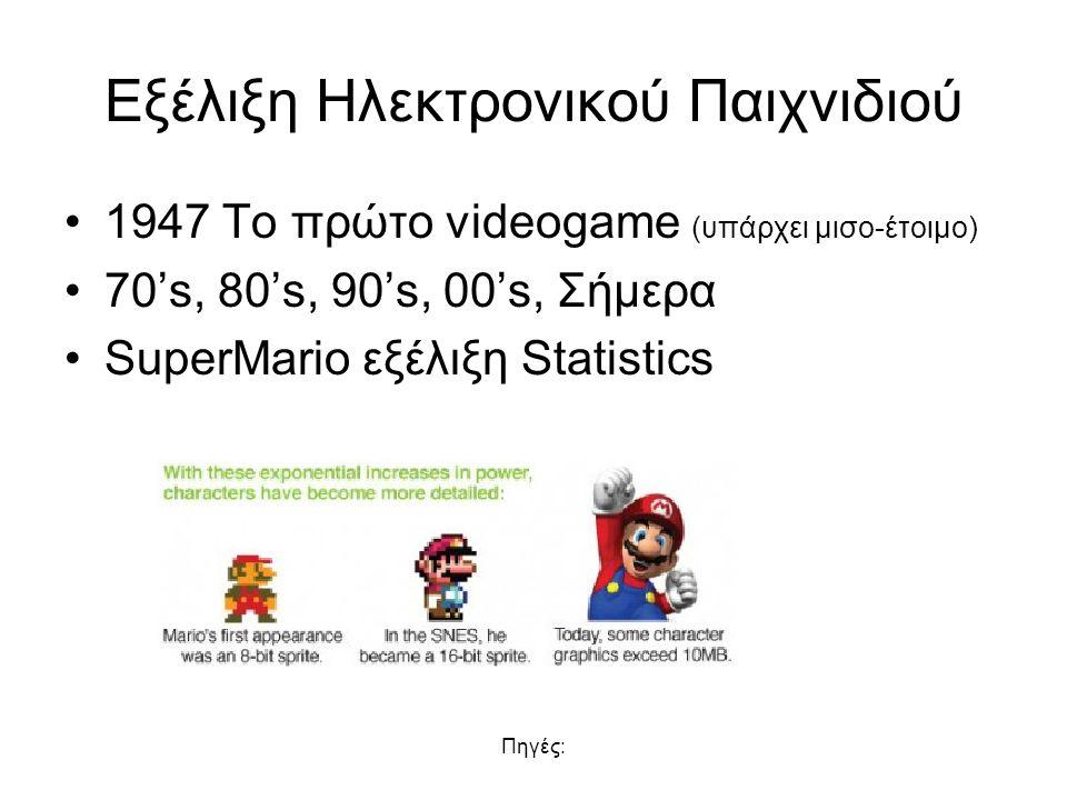 Πηγές: Εξέλιξη Ηλεκτρονικού Παιχνιδιού 1947 Το πρώτο videogame (υπάρχει μισο-έτοιμο) 70's, 80's, 90's, 00's, Σήμερα SuperMario εξέλιξη Statistics