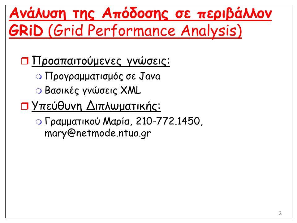 13 Ανάπτυξη data fusion system για ανίχνευση DoS επιθέσεων  Υπεύθυνοι Διπλωματικής:  Σιατερλής Χρήστος, 210-772.3415, csiat@netmode.ntua.gr csiat@netmode.ntua.gr  Προαπαιτούμενες γνώσεις:  Δικτυακός προγραμματισμός TCP/IP  Προγραμματισμός C/C++, Perl  Καλό θεωρητικό υπόβαθρο σε Θεωρία Πιθανοτήτων & Αλγόριθμους