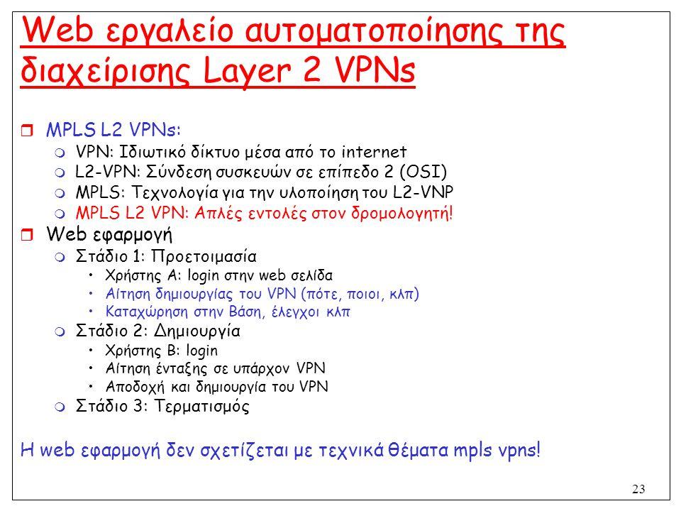23 Web εργαλείο αυτοματοποίησης της διαχείρισης Layer 2 VPNs  MPLS L2 VPNs:  VPΝ: Ιδιωτικό δίκτυο μέσα από το internet  L2-VPN: Σύνδεση συσκευών σε