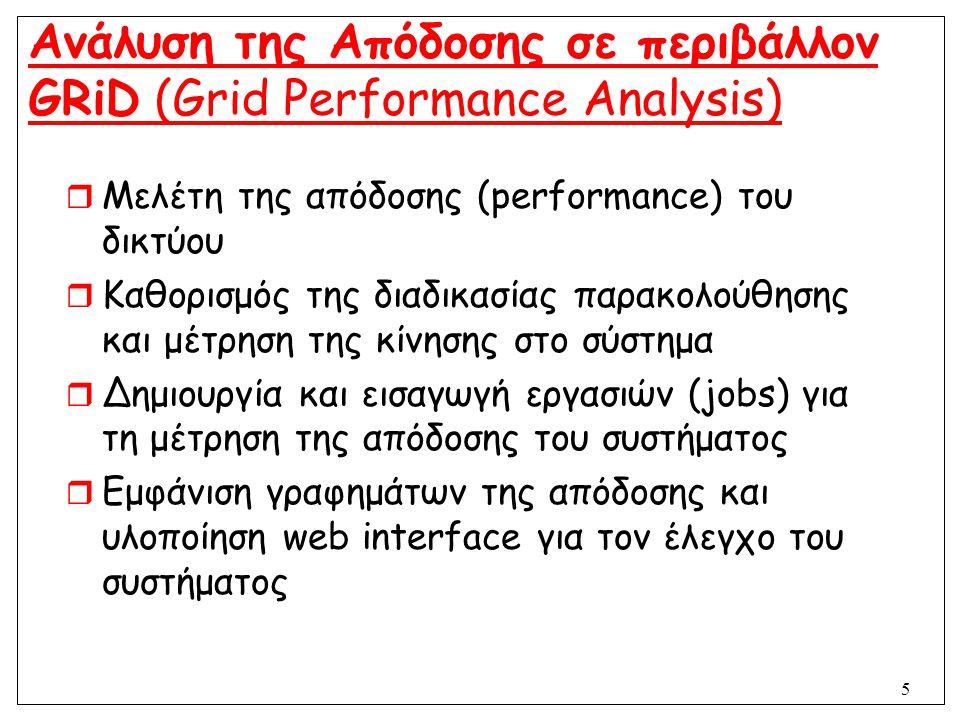 5 Ανάλυση της Απόδοσης σε περιβάλλον GRiD (Grid Performance Analysis)  Μελέτη της απόδοσης (performance) του δικτύου  Καθορισμός της διαδικασίας παρ