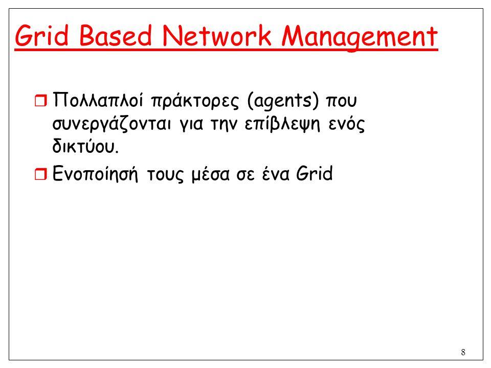 19 Εργαλείο διαχείρισης δρομολογητών cisco μέσω του web  Προαπαιτούμενες γνώσεις:  Δίκτυα TCP/IP  Υπεύθυνος Διπλωματικής:  Ανδρέας Πολυράκης, 210-772.2409, apolyr@netmode.ntua.gr
