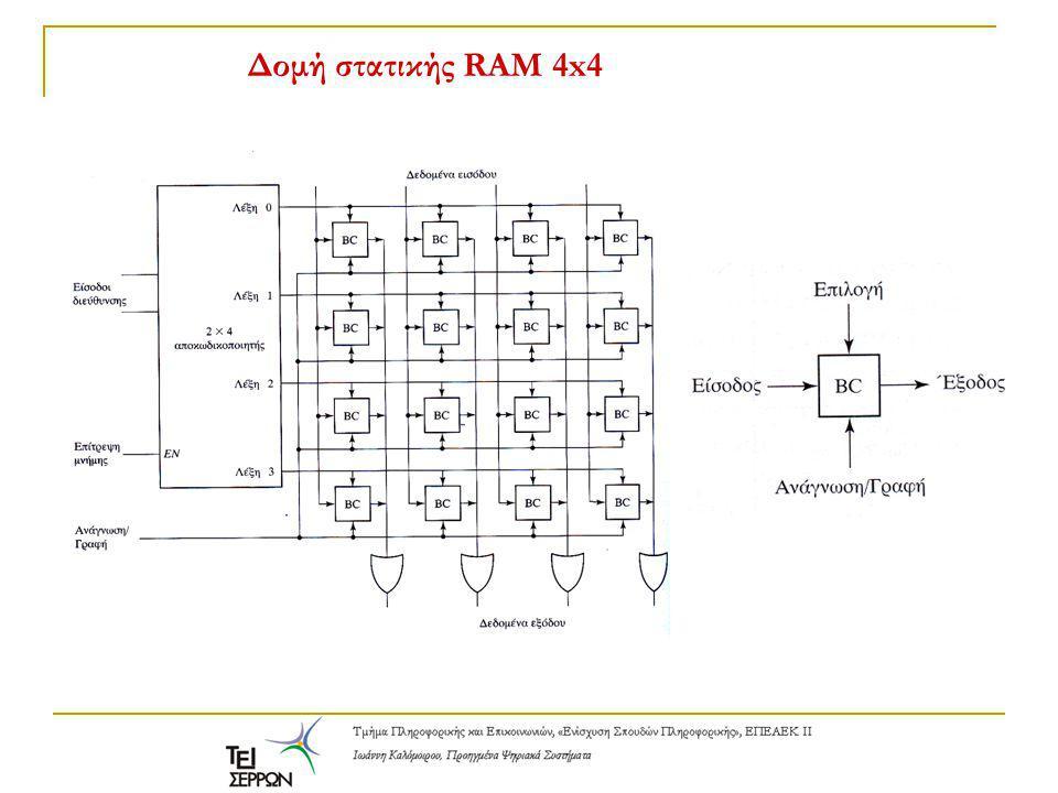 Δομή στατικής RAM 4x4