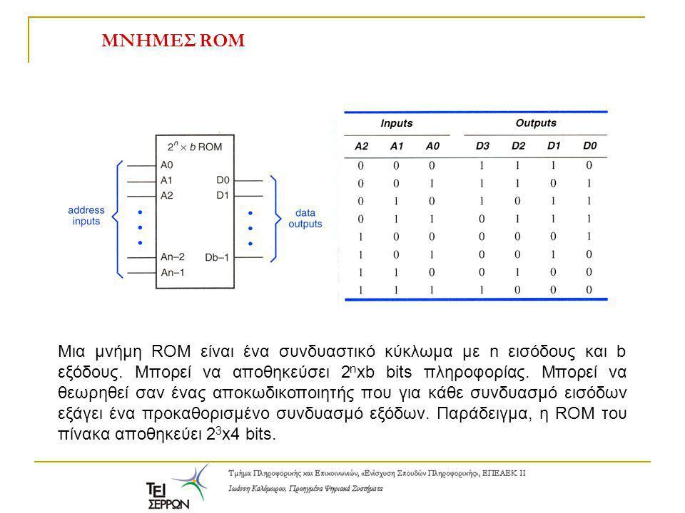 ΜΝΗΜΕΣ ROM Μια μνήμη ROM είναι ένα συνδυαστικό κύκλωμα με n εισόδους και b εξόδους. Μπορεί να αποθηκεύσει 2 n xb bits πληροφορίας. Μπορεί να θεωρηθεί
