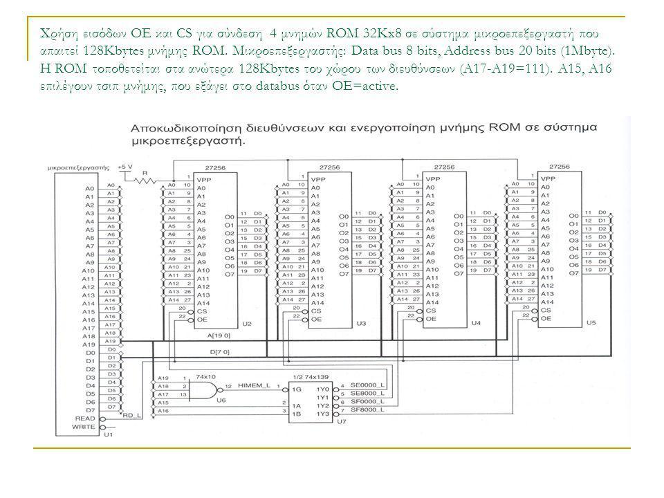 Χρήση εισόδων ΟΕ και CS για σύνδεση 4 μνημών ROM 32Κx8 σε σύστημα μικροεπεξεργαστή που απαιτεί 128Κbytes μνήμης ROM. Μικροεπεξεργαστής: Data bus 8 bit