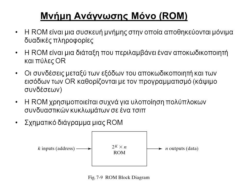 Μνήμη Ανάγνωσης Μόνο (ROM) Η ROM είναι μια συσκευή μνήμης στην οποία αποθηκεύονται μόνιμα δυαδικές πληροφορίες Η ROM είναι μια διάταξη που περιλαμβάνε