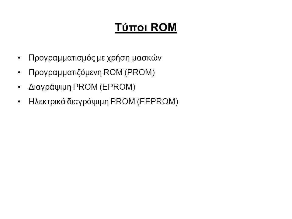 Τύποι ROM Προγραμματισμός με χρήση μασκών Προγραμματιζόμενη ROM (PROM) Διαγράψιμη PROM (EPROM) Ηλεκτρικά διαγράψιμη PROM (EEPROM)