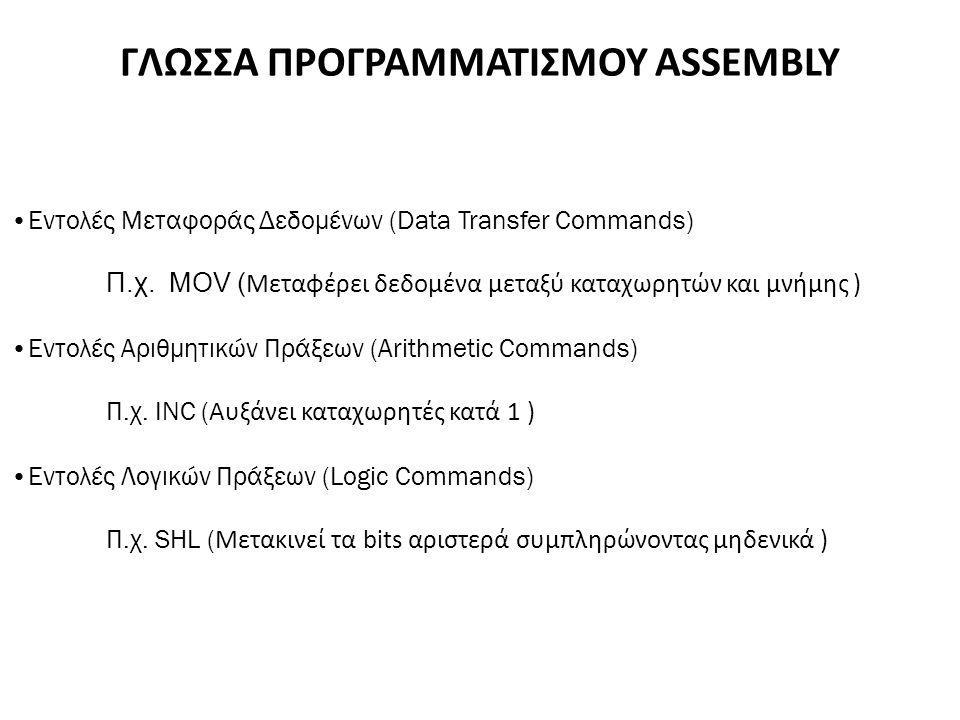 ΓΛΩΣΣΑ ΠΡΟΓΡΑΜΜΑΤΙΣΜΟΥ ASSEMBLY Εντολές Μεταφοράς Δεδομένων (Data Transfer Commands) Π.χ.