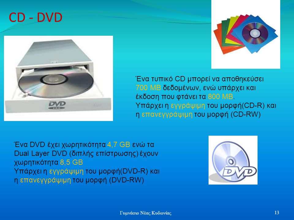 CD - DVD Ένα DVD έχει χωρητικότητα 4,7 GB ενώ τα Dual Layer DVD (διπλής επίστρωσης) έχουν χωρητικότητα 8,5 GB Υπάρχει η εγγράψιμη του μορφή(DVD-R) και