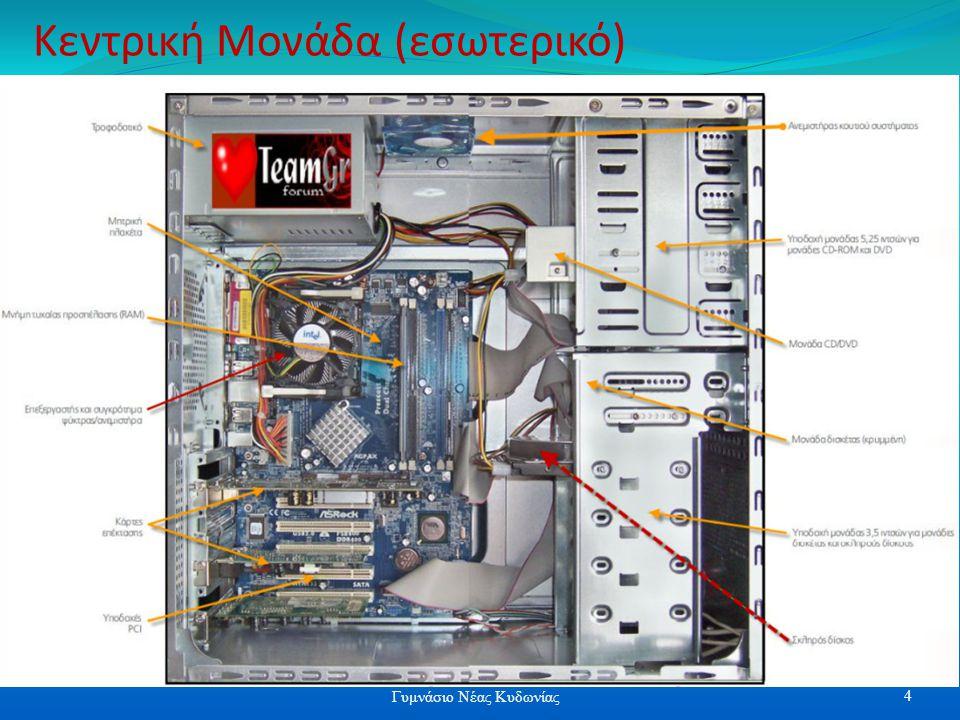 Μητρική πλακέτα (Motherboard) Το πιο μεγάλο εξάρτημα στο εσωτερικό της κεντρικής μονάδας.