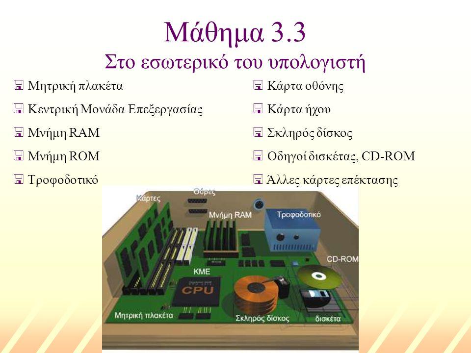 Μάθημα 3.3 Στο εσωτερικό του υπολογιστή < Μητρική πλακέτα < Κεντρική Μονάδα Επεξεργασίας < Μνήμη RAM < Μνήμη ROM < Τροφοδοτικό < Κάρτα οθόνης < Κάρτα