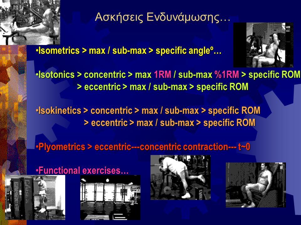 Ασκήσεις Ενδυνάμωσης… Isometrics > max / sub-max > specific angleº… Isometrics > max / sub-max > specific angleº… Isotonics > concentric > max 1RM / s