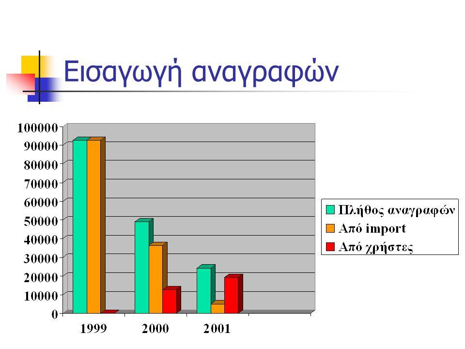 Αναδρομική καταλογογράφηση ξενόγλωσσου υλικού Αναδρομική καταλογογράφηση ξενόγλωσσων βιβλίων σε 32 βιβλιοθήκες.