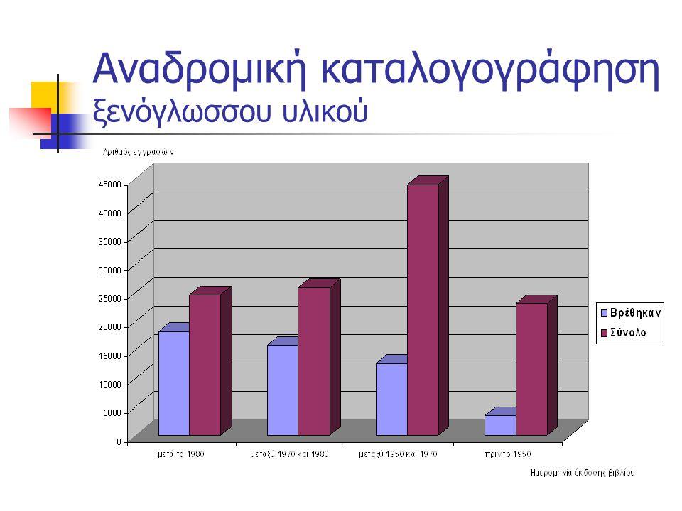 Αναδρομική καταλογογράφηση ελληνικού υλικού Προτεραιότητα στις σχολές που έχουν κυρίως ελληνικό υλικό Κατανομή ατόμων αναδρομικής 2 άτομα στην Θεολογική Σχολή 2 άτομα στην Φιλοσοφική Σχολή 1 άτομο στη Σχολή Ν.Ο.Π.Ε.