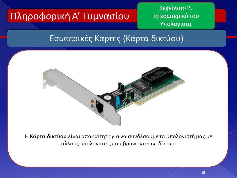 Πληροφορική Α' Γυμνασίου Κεφάλαιο 2. Το εσωτερικό του Υπολογιστή 15 Εσωτερικές Κάρτες (Κάρτα δικτύου) Η Κάρτα δικτύου είναι απαραίτητη για να συνδέσου