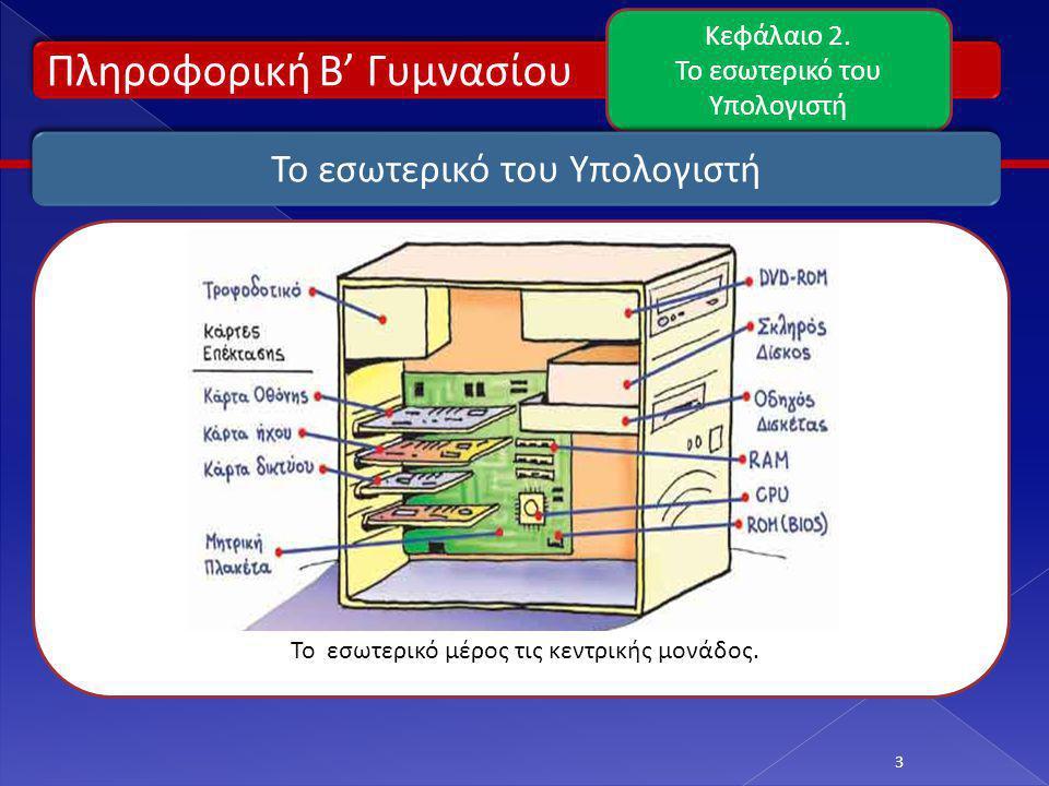 Πληροφορική Β' Γυμνασίου Κεφάλαιο 2. Το εσωτερικό του Υπολογιστή 3 Το εσωτερικό μέρος τις κεντρικής μονάδος.