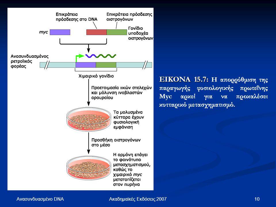 Ανασυνδυασμένο DNA 11Ακαδημαϊκές Εκδόσεις 2007 ΕΙΚΟΝΑ 15.8: ΕΙΚΟΝΑ 15.8: Το Herceptin αποτελεί παράδειγμα ανθρωποποιημένου θεραπευτικού αντισώματος.
