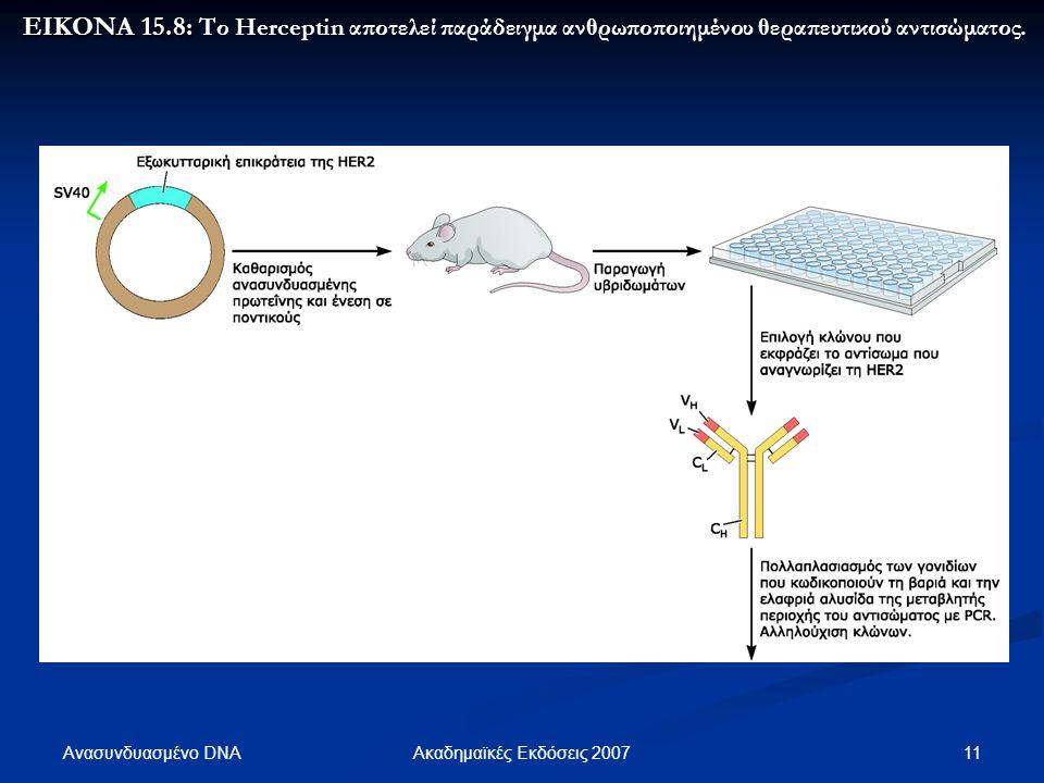 Ανασυνδυασμένο DNA 12Ακαδημαϊκές Εκδόσεις 2007 ΕΙΚΟΝΑ 15.8: ΕΙΚΟΝΑ 15.8: Το Herceptin αποτελεί παράδειγμα ανθρωποποιημένου θεραπευτικού αντισώματος.