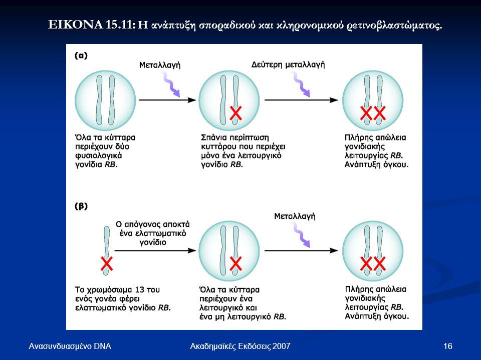 Ανασυνδυασμένο DNA 17Ακαδημαϊκές Εκδόσεις 2007 ΕΙΚΟΝΑ 15.12: ΕΙΚΟΝΑ 15.12: Η πορεία εξέλιξης του καρκίνου του παχέος εντέρου.