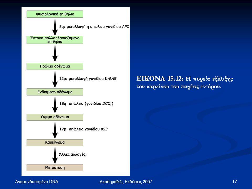 Ανασυνδυασμένο DNA 18Ακαδημαϊκές Εκδόσεις 2007 ΕΙΚΟΝΑ 15.13: ΕΙΚΟΝΑ 15.13: Η απώλεια του p53 καθιστά τα κύτταρα ανθεκτικά στην απόπτωση.