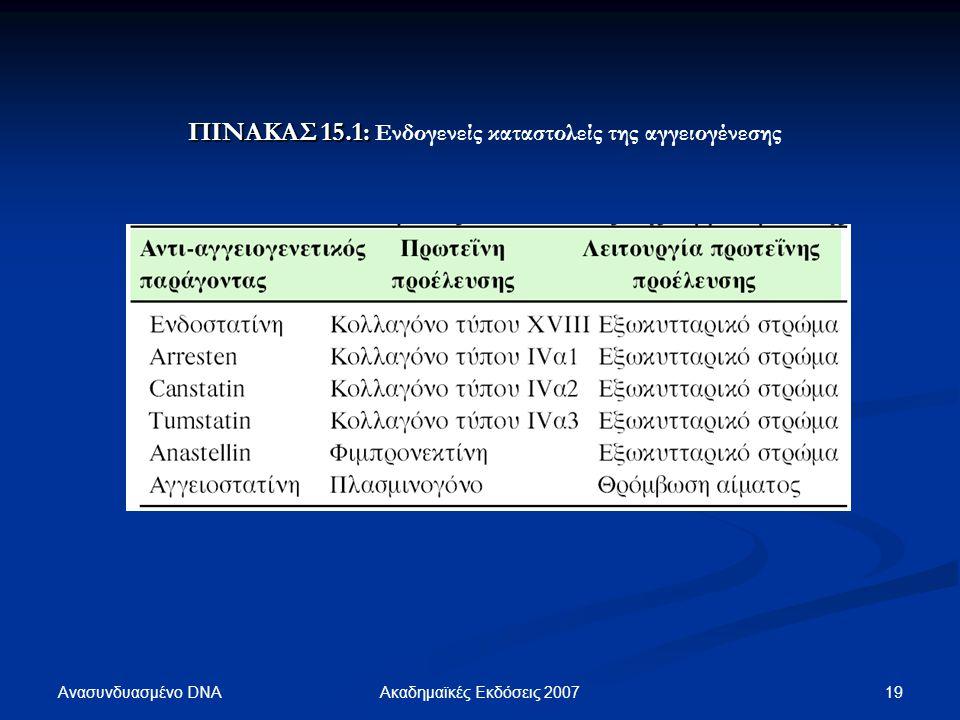 Ανασυνδυασμένο DNA 20Ακαδημαϊκές Εκδόσεις 2007 ΕΙΚΟΝΑ 15.14: ΕΙΚΟΝΑ 15.14: Μικρές αυξήσεις των επιπέδων του αντι-αγγειογενετικού παράγοντα αγγειοστατίνη επιβραδύνουν την ανάπτυξη των όγκων.