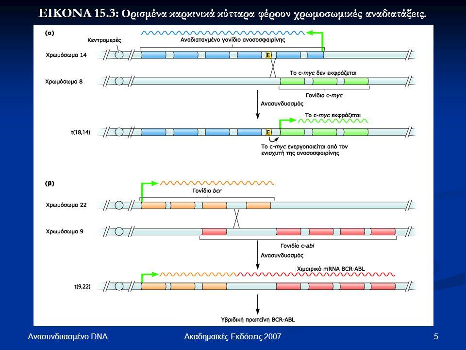 Ανασυνδυασμένο DNA 6Ακαδημαϊκές Εκδόσεις 2007 EIKONA 15.4: EIKONA 15.4: Κλωνοποίηση ενός ενεργοποιημένου ογκογονιδίου από όγκο ανθρώπου.