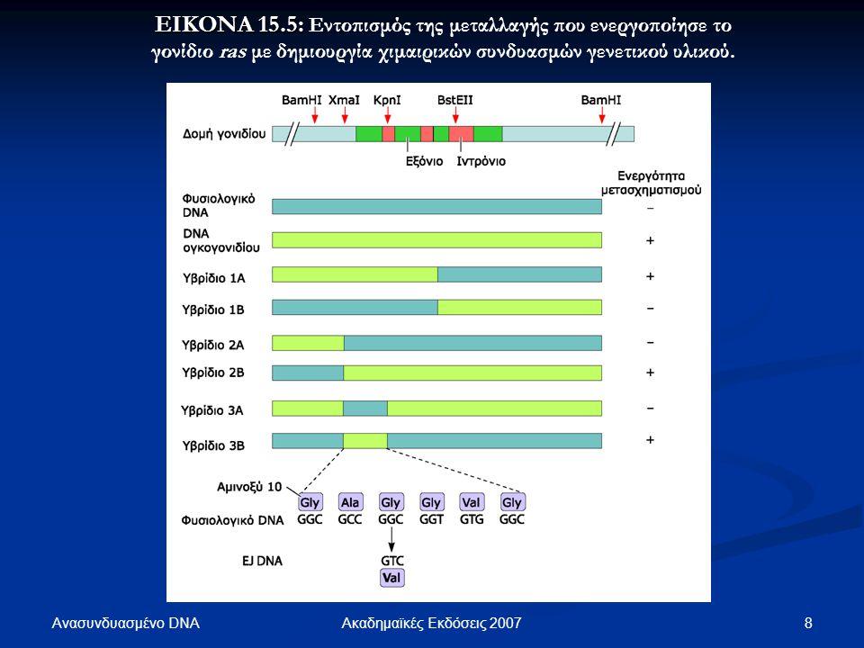 Ανασυνδυασμένο DNA 9Ακαδημαϊκές Εκδόσεις 2007 ΕΙΚΟΝΑ 15.6: ΕΙΚΟΝΑ 15.6: Ο κύκλος ενεργοποίησης/απενεργοποίησης της πρωτεΐνης Ras.