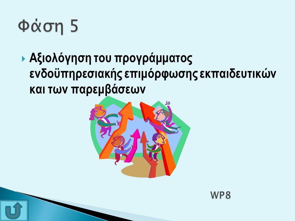  Αξιολόγηση του προγράμματος ενδοϋπηρεσιακής επιμόρφωσης εκπαιδευτικών και των παρεμβάσεων WP8