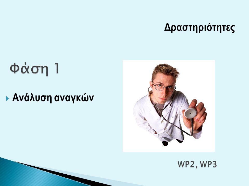  Ανάλυση αναγκών WP2, WP3 Δραστηριότητες
