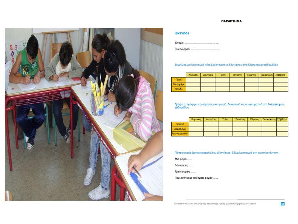 Για να διαπιστώσει η δασκάλα κατά πόσο οι μαθητές έχουν κατανοήσει το θέμα, ζητά να συμπληρώσουν το ερωτηματολόγιο και συγκρίνουν τα αποτελέσματα με το αρχικό.