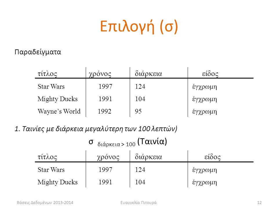 Βάσεις Δεδομένων 2013-2014Ευαγγελία Πιτουρά12 Παραδείγματα τίτλος χρόνοςδιάρκεια είδος Star Wars 1997 124 έγχρωμη Mighty Ducks 1991 104 έγχρωμη Wayne'