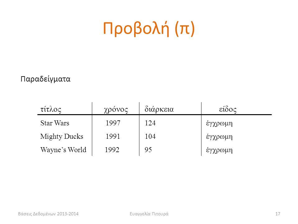 Βάσεις Δεδομένων 2013-2014Ευαγγελία Πιτουρά17 Παραδείγματα τίτλος χρόνοςδιάρκειαείδος Star Wars 1997 124 έγχρωμη Mighty Ducks 1991 104 έγχρωμη Wayne's