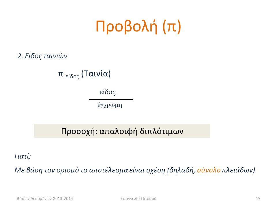 Βάσεις Δεδομένων 2013-2014Ευαγγελία Πιτουρά19 2. Είδος ταινιών π είδος (Ταινία) είδος έγχρωμη Προσοχή: απαλοιφή διπλότιμων Γιατί; Με βάση τον ορισμό τ