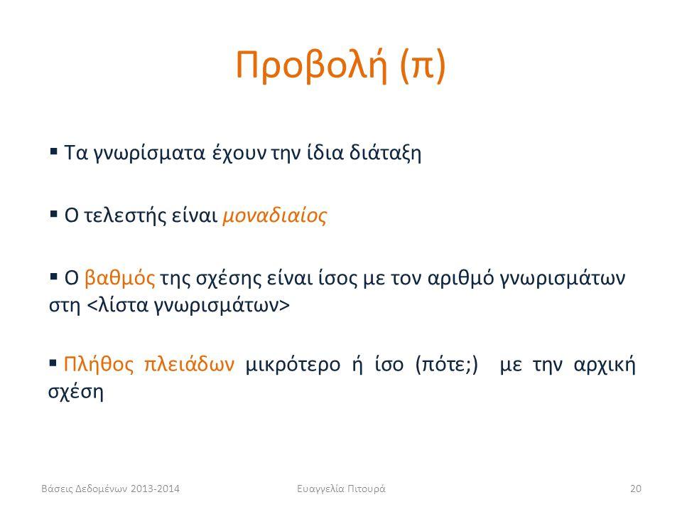 Βάσεις Δεδομένων 2013-2014Ευαγγελία Πιτουρά20  Τα γνωρίσματα έχουν την ίδια διάταξη  Ο τελεστής είναι μοναδιαίος  Ο βαθμός της σχέσης είναι ίσος με