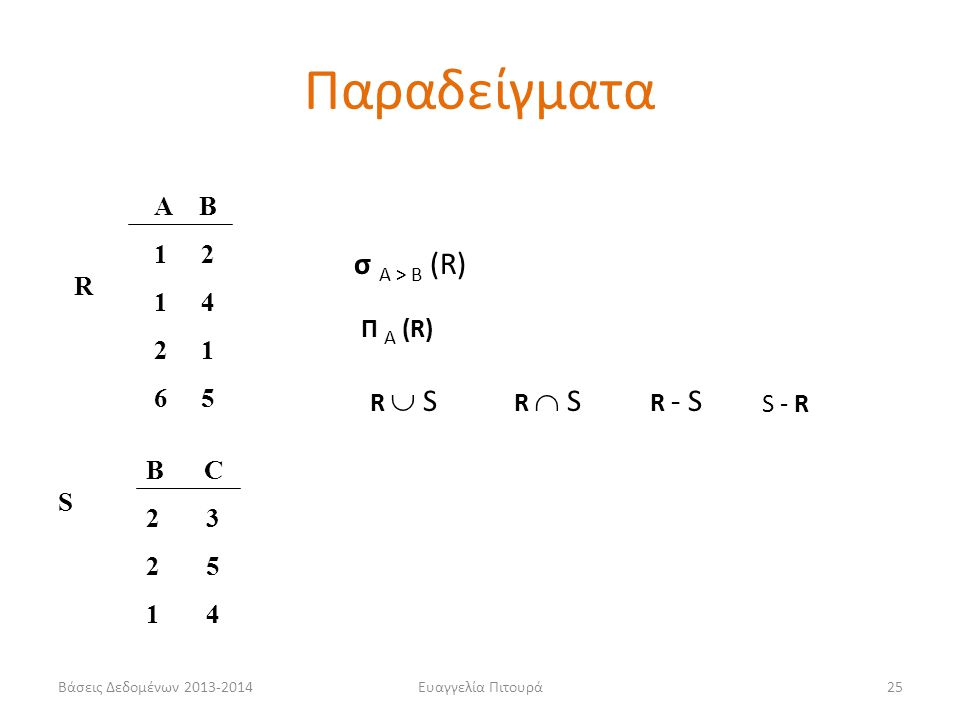 Βάσεις Δεδομένων 2013-2014Ευαγγελία Πιτουρά25 Α Β 1 2 1 4 2 1 6 5 σ Α > Β (R) Π Α (R) R B C 2 3 2 5 1 4 S R  S R  S R - S S - R Παραδείγματα
