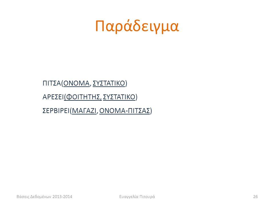 Βάσεις Δεδομένων 2013-2014Ευαγγελία Πιτουρά26 ΠΙΤΣΑ(ΟΝΟΜΑ, ΣΥΣΤΑΤΙΚΟ) ΑΡΕΣΕΙ(ΦΟΙΤΗΤΗΣ, ΣΥΣΤΑΤΙΚΟ) ΣΕΡΒΙΡΕΙ(ΜΑΓΑΖΙ, ΟΝΟΜΑ-ΠΙΤΣΑΣ) Παράδειγμα