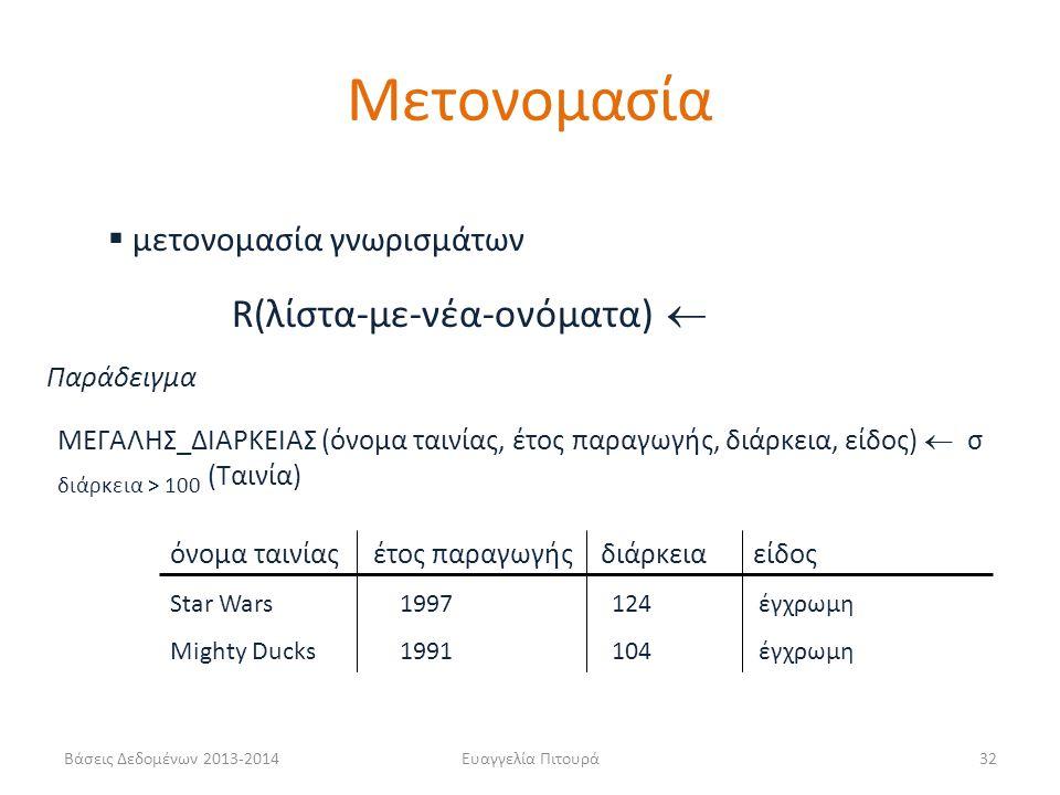 Βάσεις Δεδομένων 2013-2014Ευαγγελία Πιτουρά32 R(λίστα-με-νέα-ονόματα)   μετονομασία γνωρισμάτων ΜΕΓΑΛΗΣ_ΔΙΑΡΚΕΙΑΣ (όνομα ταινίας, έτος παραγωγής, διάρκεια, είδος)  σ διάρκεια > 100 (Ταινία) Παράδειγμα όνομα ταινίας έτος παραγωγής διάρκειαείδος Star Wars 1997 124 έγχρωμη Mighty Ducks 1991 104 έγχρωμη Μετονομασία