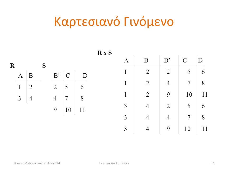 Βάσεις Δεδομένων 2013-2014Ευαγγελία Πιτουρά34 Α Β 1 2 3 4 B' C D 2 5 6 4 7 8 9 10 11 RS R x S A B B' C D 1 2 2 5 6 1 2 4 7 8 1 2 9 10 11 3 4 2 5 6 3 4 4 7 8 3 4 9 10 11 Καρτεσιανό Γινόμενο