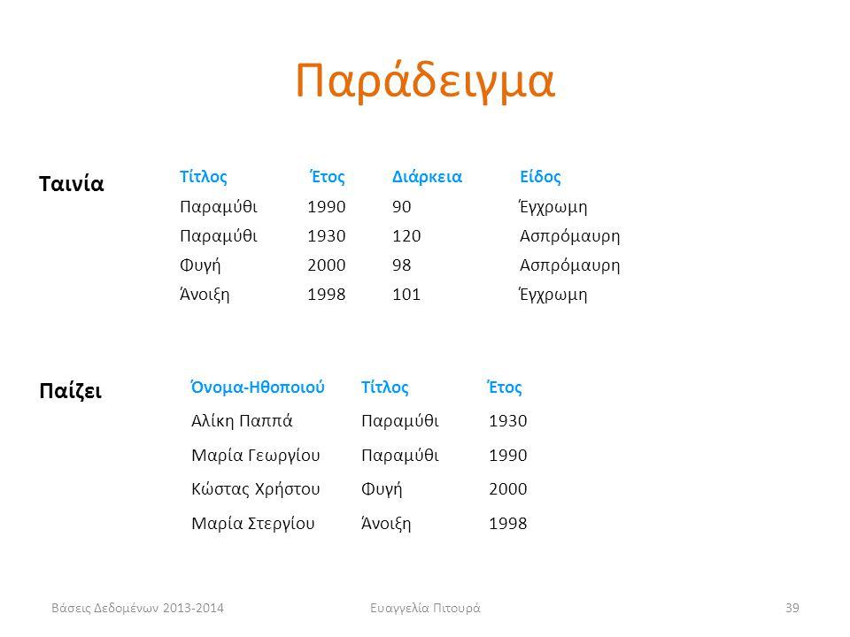 Βάσεις Δεδομένων 2013-2014Ευαγγελία Πιτουρά39 Ταινία Τίτλος Έτος Διάρκεια Είδος Παραμύθι 199090Έγχρωμη Παραμύθι1930120Ασπρόμαυρη Φυγή200098Ασπρόμαυρη Άνοιξη1998101Έγχρωμη Όνομα-ΗθοποιούΤίτλοςΈτος Αλίκη ΠαππάΠαραμύθι1930 Μαρία ΓεωργίουΠαραμύθι1990 Κώστας ΧρήστουΦυγή2000 Μαρία ΣτεργίουΆνοιξη1998 Παίζει Παράδειγμα