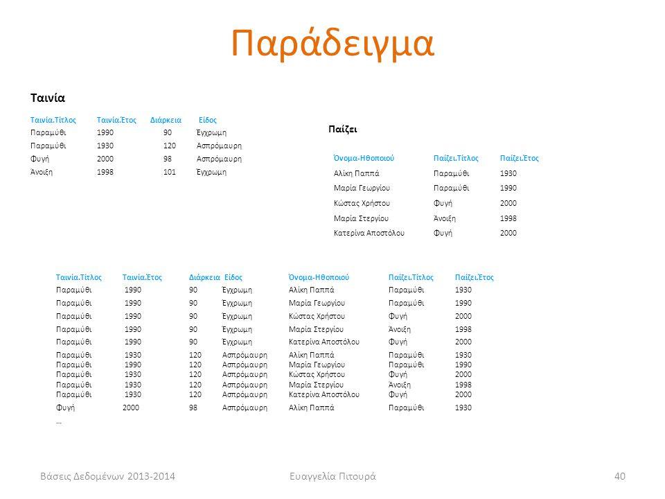 Βάσεις Δεδομένων 2013-2014Ευαγγελία Πιτουρά40 Ταινία Ταινία.ΤίτλοςΤαινία.Έτος Διάρκεια Είδος Παραμύθι199090Έγχρωμη Παραμύθι1930120Ασπρόμαυρη Φυγή20009