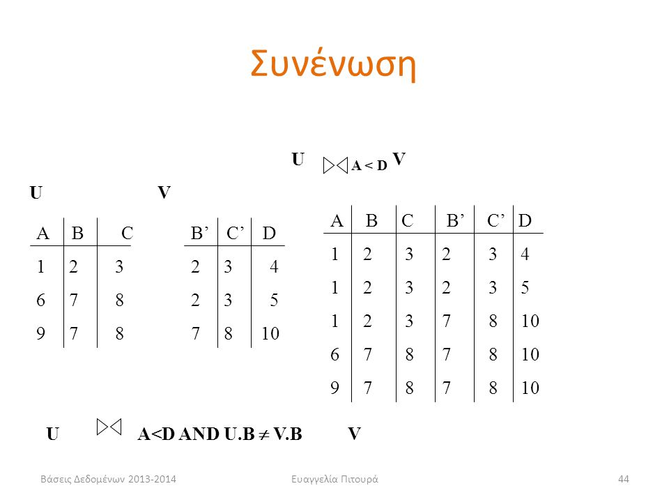 Βάσεις Δεδομένων 2013-2014Ευαγγελία Πιτουρά44 B' C' D 2 3 4 2 3 5 7 8 10 UV Α Β C 1 2 3 6 7 8 9 7 8 U A < D V A B C B' C' D 1 2 3 2 3 4 1 2 3 2 3 5 1 2 3 7 8 10 6 7 8 7 8 10 9 7 8 7 8 10 U A<D AND U.B  V.B V Συνένωση