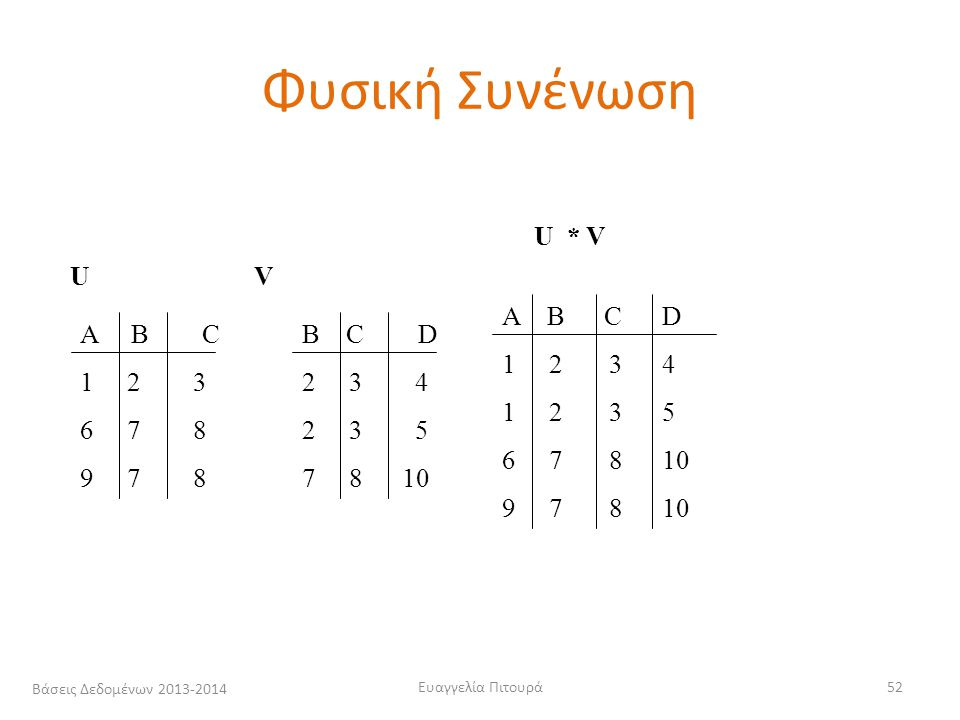 Βάσεις Δεδομένων 2013-2014 Ευαγγελία Πιτουρά52 B C D 2 3 4 2 3 5 7 8 10 UV Α Β C 1 2 3 6 7 8 9 7 8 U * V A B C D 1 2 3 4 1 2 3 5 6 7 8 10 9 7 8 10 Φυσ