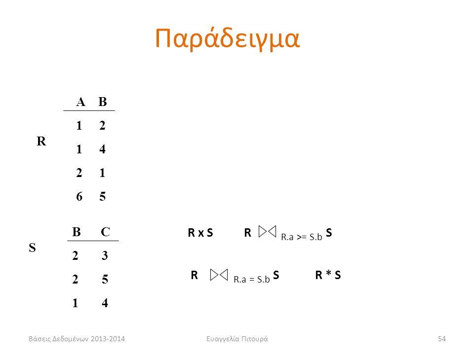 Βάσεις Δεδομένων 2013-2014Ευαγγελία Πιτουρά54 Α Β 1 2 1 4 2 1 6 5 R B C 2 3 2 5 1 4 S R x S R R.a >= S.b S R R.a = S.b S R * S Παράδειγμα