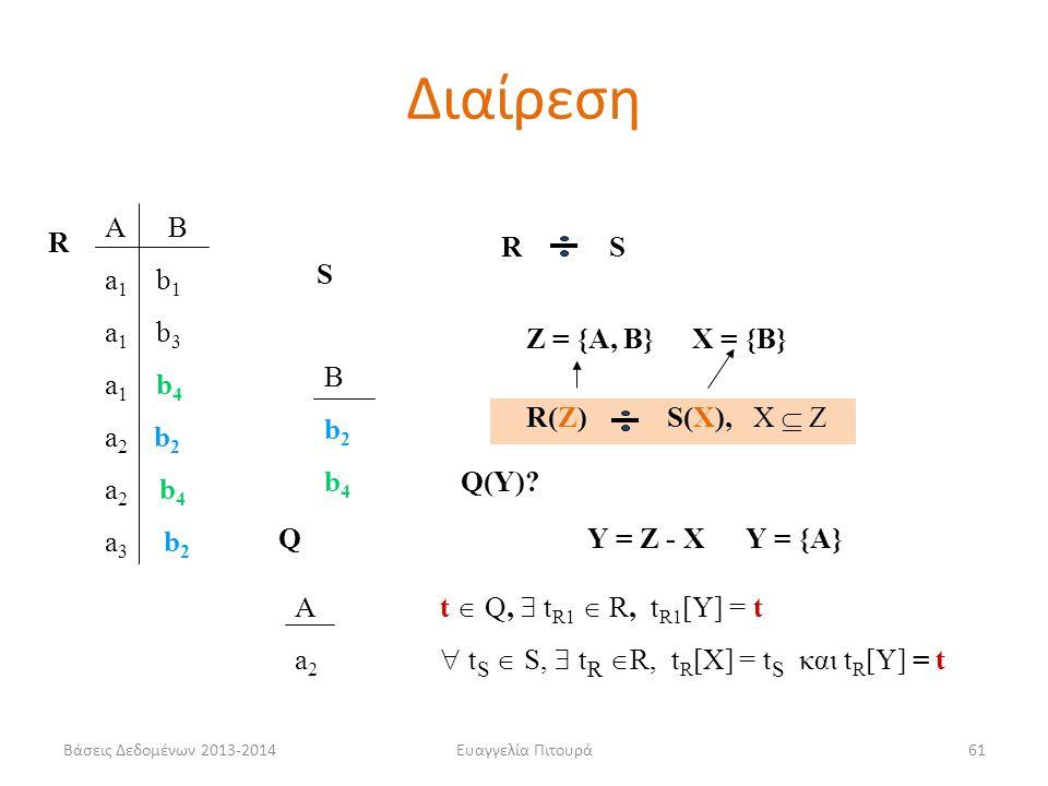 Βάσεις Δεδομένων 2013-2014Ευαγγελία Πιτουρά61 S Bb2b4Bb2b4 R A B a 1 b 1 a 1 b 3 a 1 b 4 a 2 b 2 a 2 b 4 a 3 b 2 Q(Υ)? R(Z) S(X), X  Z Ζ = {Α, Β}Χ =