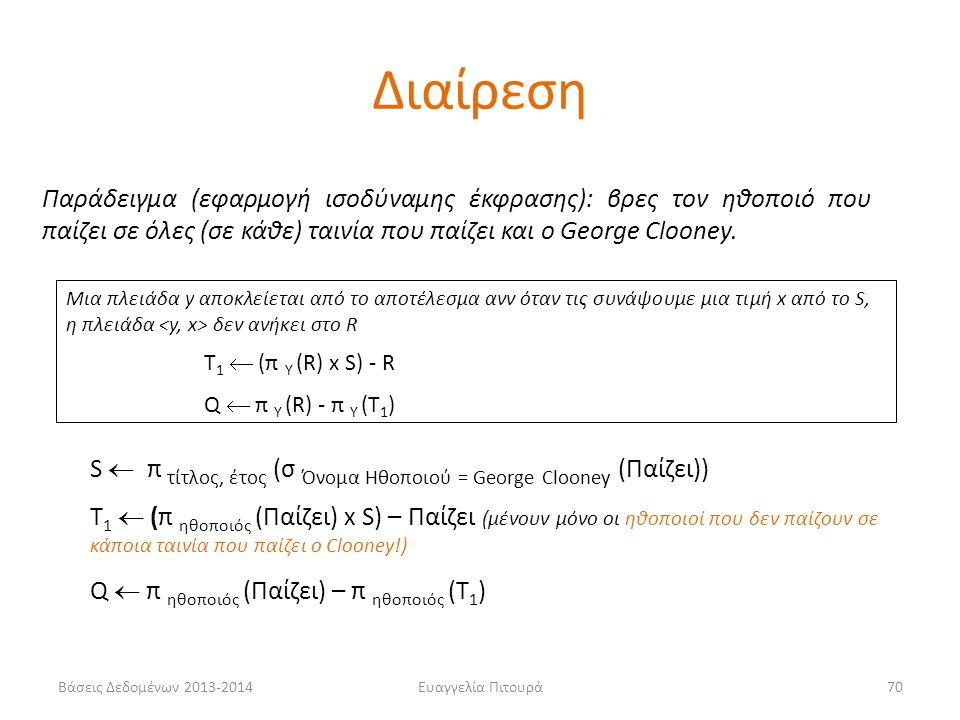 Βάσεις Δεδομένων 2013-2014Ευαγγελία Πιτουρά70 Μια πλειάδα y αποκλείεται από το αποτέλεσμα ανν όταν τις συνάψουμε μια τιμή x από το S, η πλειάδα δεν ανήκει στο R Τ 1  (π Y (R) x S) - R Q  π Y (R) - π Y (T 1 ) Παράδειγμα (εφαρμογή ισοδύναμης έκφρασης): βρες τον ηθοποιό που παίζει σε όλες (σε κάθε) ταινία που παίζει και o George Clooney.